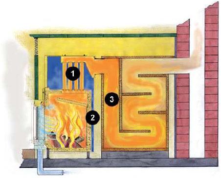 fabricant de po le de masse. Black Bedroom Furniture Sets. Home Design Ideas